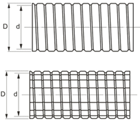 Гофра гибкая металлическая вальцованная ГМВ 2, ГМВ 2Г