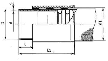 metallorukav-rm055-pod-privarku