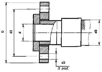 metallorukav-rm057-flancevoe-soedinenie