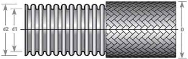 Металлорукав высокого давления РМ013